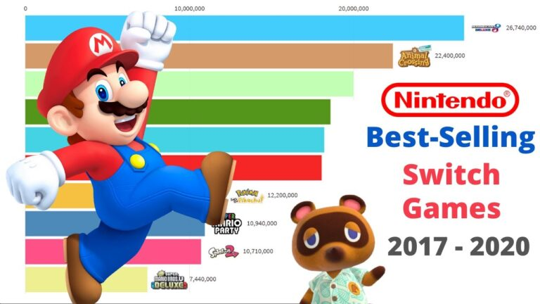 Best Selling Nintendo Switch Games (2017-2020)